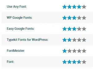 Mejores plugins de fuentes personalizadas de WordPress 19