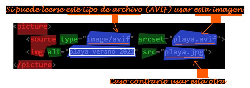 El nuevo formato AVIF para comprimir imágenes 6