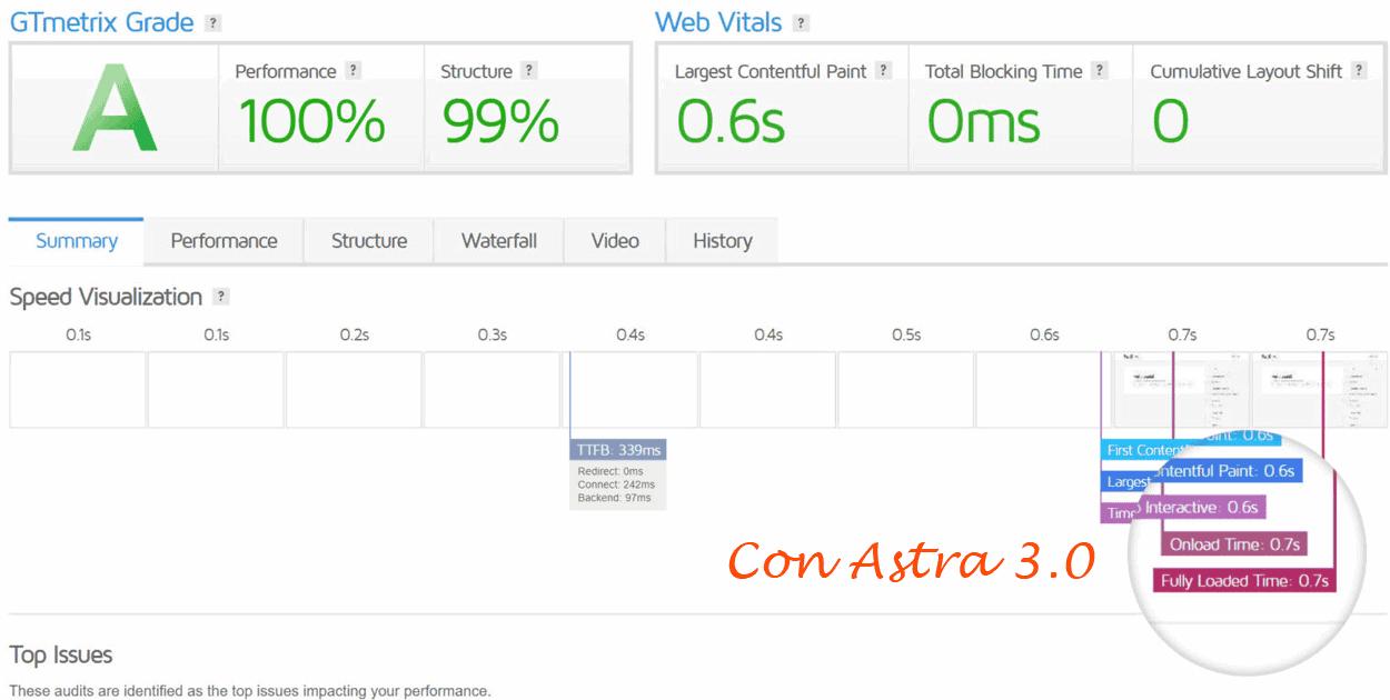 Astra 3.0 4